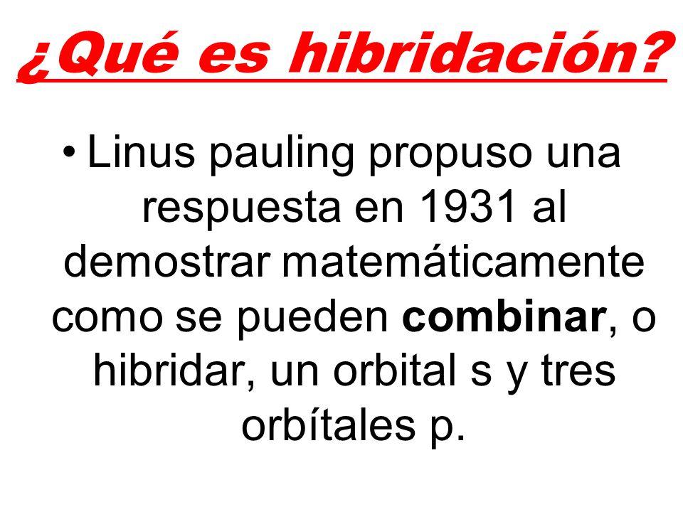 ¿Qué es hibridación? Linus pauling propuso una respuesta en 1931 al demostrar matemáticamente como se pueden combinar, o hibridar, un orbital s y tres