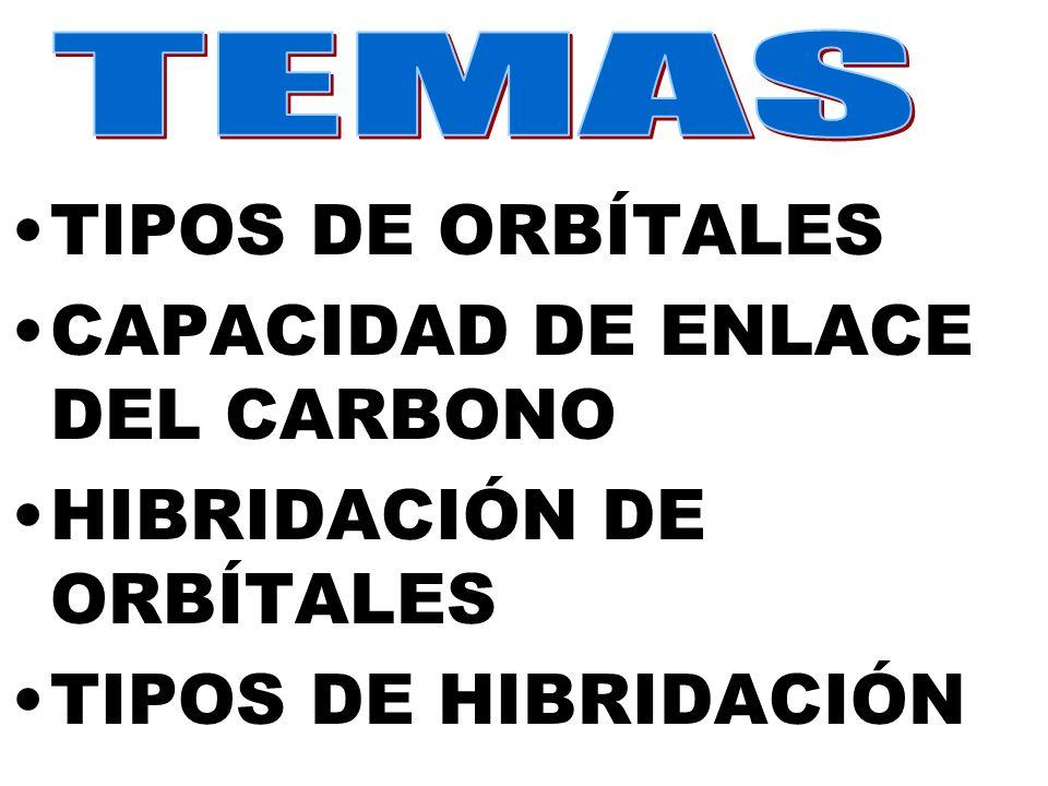 TIPOS DE ORBÍTALES CAPACIDAD DE ENLACE DEL CARBONO HIBRIDACIÓN DE ORBÍTALES TIPOS DE HIBRIDACIÓN