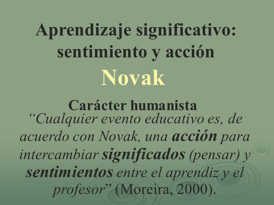 Aprendizaje significativo: sentimiento y acción Cualquier evento educativo es, de acuerdo con Novak, una acción para intercambiar significados (pensar