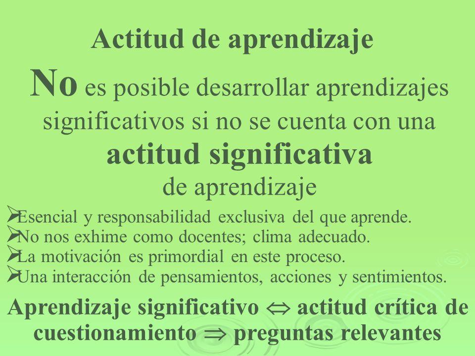 Actitud de aprendizaje No es posible desarrollar aprendizajes significativos si no se cuenta con una actitud significativa de aprendizaje Esencial y r
