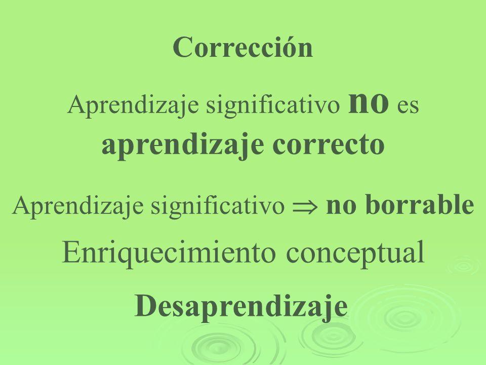 Corrección Aprendizaje significativo no es aprendizaje correcto Aprendizaje significativo no borrable Enriquecimiento conceptual Desaprendizaje