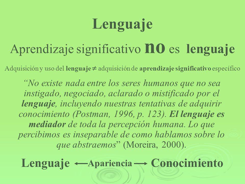 Apariencia Lenguaje Aprendizaje significativo no es lenguaje Adquisición y uso del lenguaje adquisición de aprendizaje significativo específico No exi