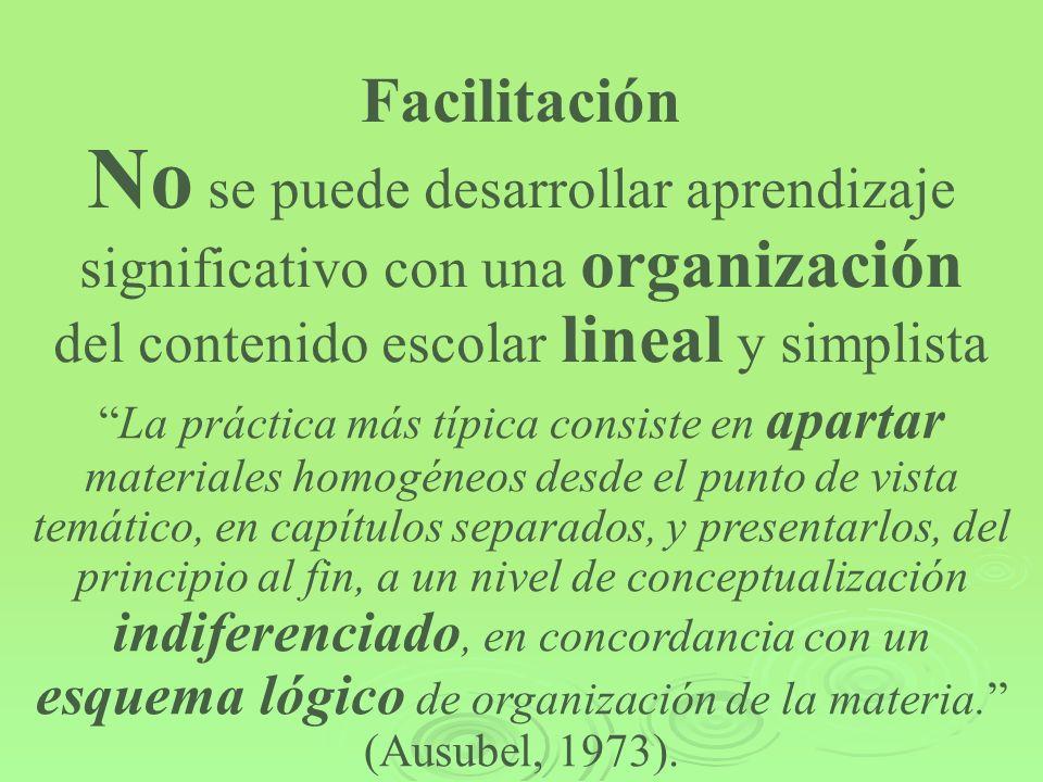 Facilitación No se puede desarrollar aprendizaje significativo con una organización del contenido escolar lineal y simplista La práctica más típica co