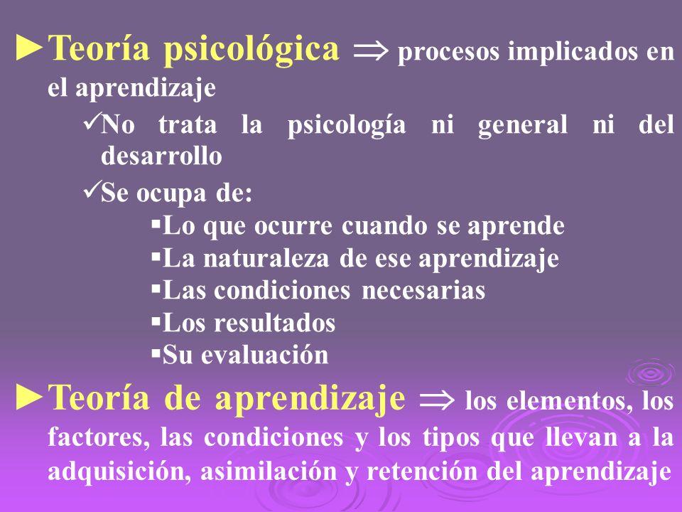 Teoría psicológica procesos implicados en el aprendizaje No trata la psicología ni general ni del desarrollo Se ocupa de: Lo que ocurre cuando se apre