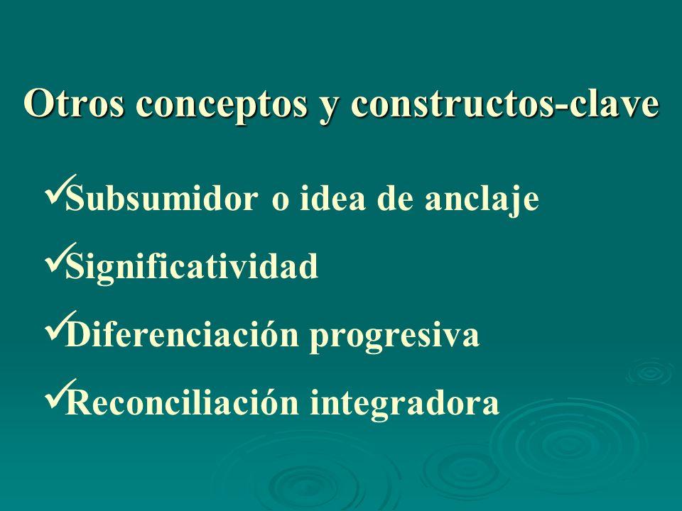 Otros conceptos y constructos-clave Subsumidor o idea de anclaje Significatividad Diferenciación progresiva Reconciliación integradora