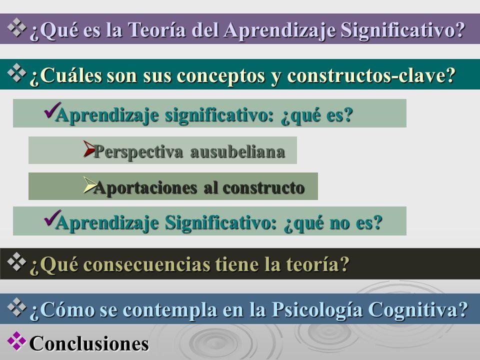 Conclusiones Conclusiones ¿Qué es la Teoría del Aprendizaje Significativo? ¿Qué es la Teoría del Aprendizaje Significativo? ¿Cuáles son sus conceptos