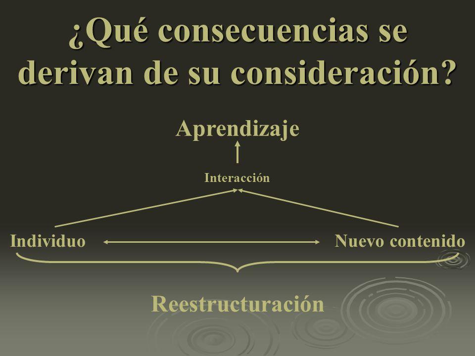 ¿Qué consecuencias se derivan de su consideración? Aprendizaje IndividuoNuevo contenido Interacción Reestructuración