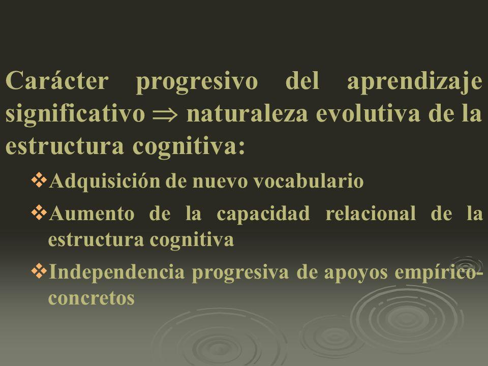 Carácter progresivo del aprendizaje significativo naturaleza evolutiva de la estructura cognitiva: A dquisición de nuevo vocabulario A umento de la ca