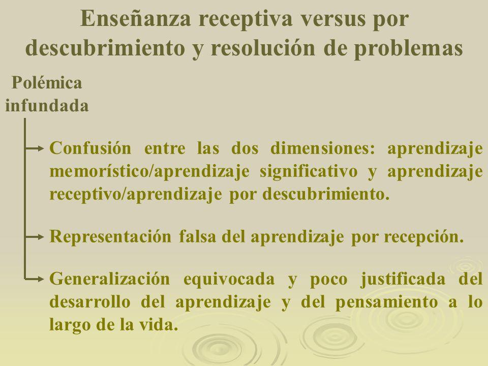 Enseñanza receptiva versus por descubrimiento y resolución de problemas Polémica infundada Confusión entre las dos dimensiones: aprendizaje memorístic