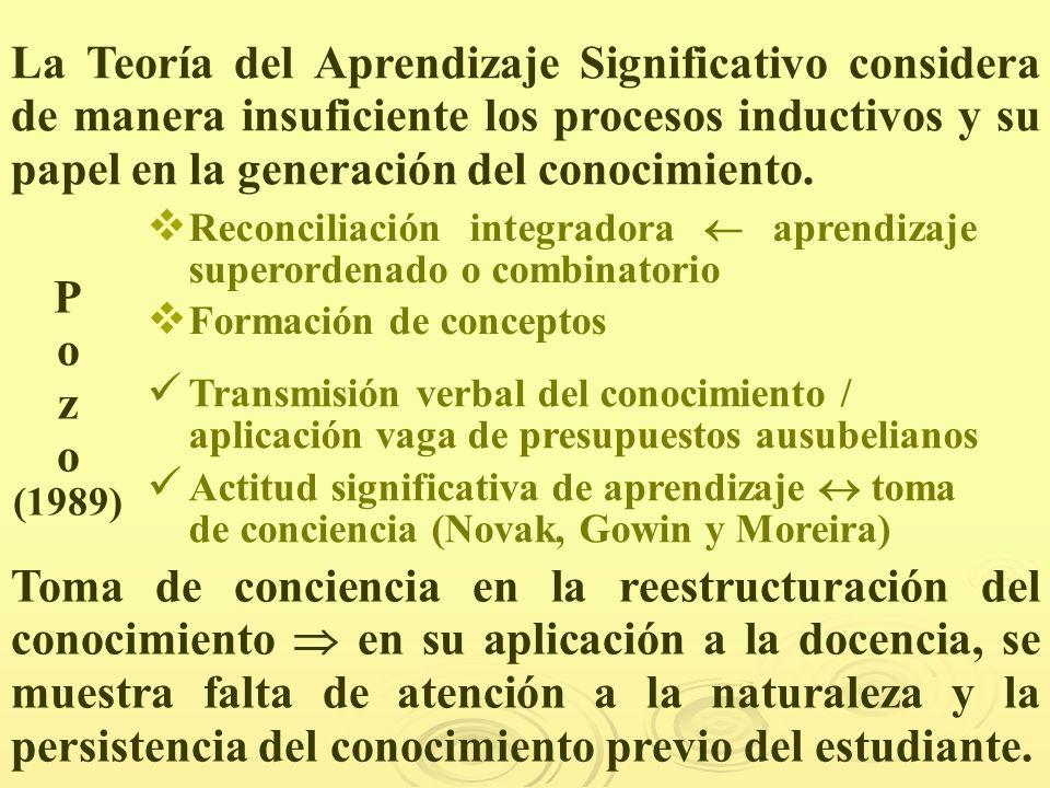 P o z o (1989) La Teoría del Aprendizaje Significativo considera de manera insuficiente los procesos inductivos y su papel en la generación del conoci