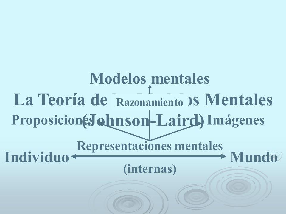 La Teoría de los Modelos Mentales (Johnson-Laird) Representaciones mentales (internas) IndividuoMundo Modelos mentales ProposicionesImágenes Razonamie