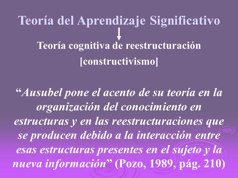 Teoría del Aprendizaje Significativo Teoría cognitiva de reestructuración [constructivismo] Ausubel pone el acento de su teoría en la organización del