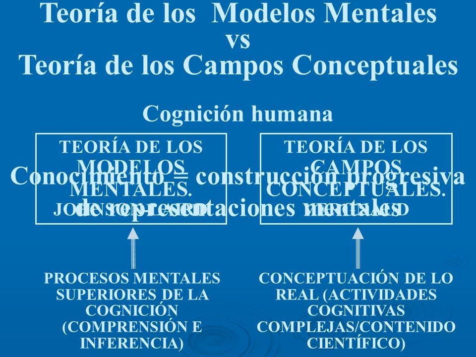 Teoría de los Modelos Mentales vs Teoría de los Campos Conceptuales Cognición humana TEORÍA DE LOS MODELOS MENTALES. JOHNSON-LAIRD TEORÍA DE LOS CAMPO