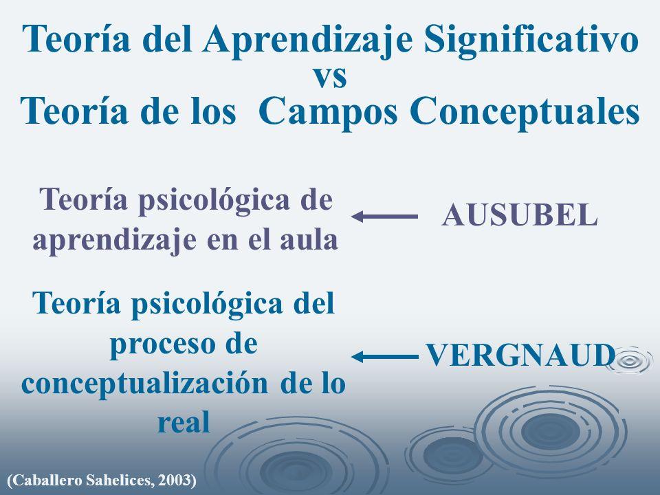 Teoría del Aprendizaje Significativo vs Teoría de los Campos Conceptuales Teoría psicológica de aprendizaje en el aula Teoría psicológica del proceso