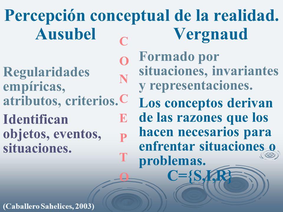Percepción conceptual de la realidad. Ausubel Vergnaud Regularidades empíricas, atributos, criterios. Identifican objetos, eventos, situaciones. Forma