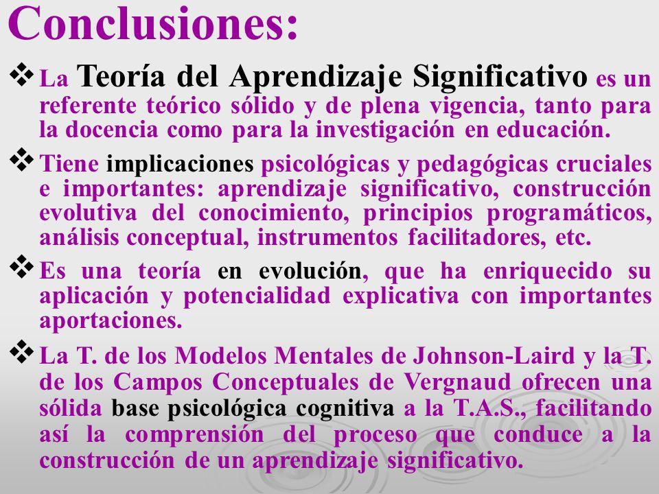 Conclusiones: La Teoría del Aprendizaje Significativo es un referente teórico sólido y de plena vigencia, tanto para la docencia como para la investig