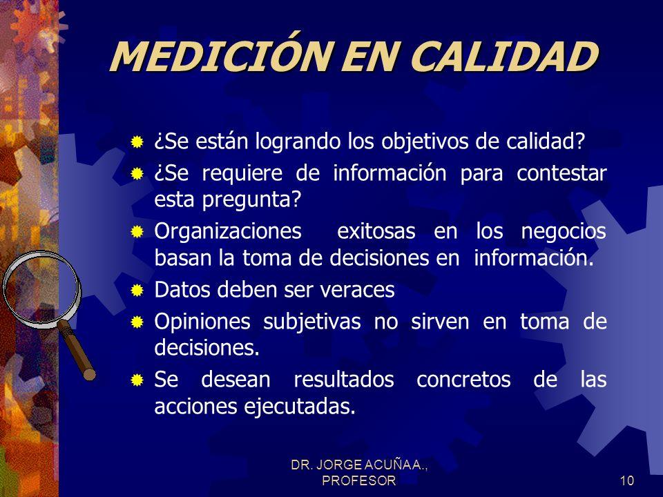 DR. JORGE ACUÑA A., PROFESOR9 FACTORES DE LA CALIDAD Todo cliente busca en un producto o servicio el cumplimiento de siete factores fundamentales: F F