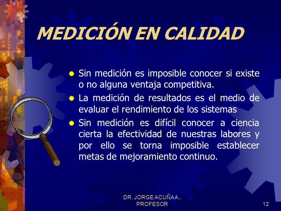 DR. JORGE ACUÑA A., PROFESOR11 MEDICIÓN EN CALIDAD Información objetiva + experiencia = decisiones acertadas en el tiempo requerido. No mas expresione