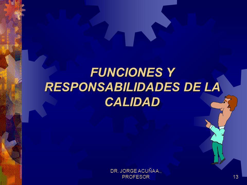 DR. JORGE ACUÑA A., PROFESOR12 MEDICIÓN EN CALIDAD Sin medición es imposible conocer si existe o no alguna ventaja competitiva. La medición de resulta