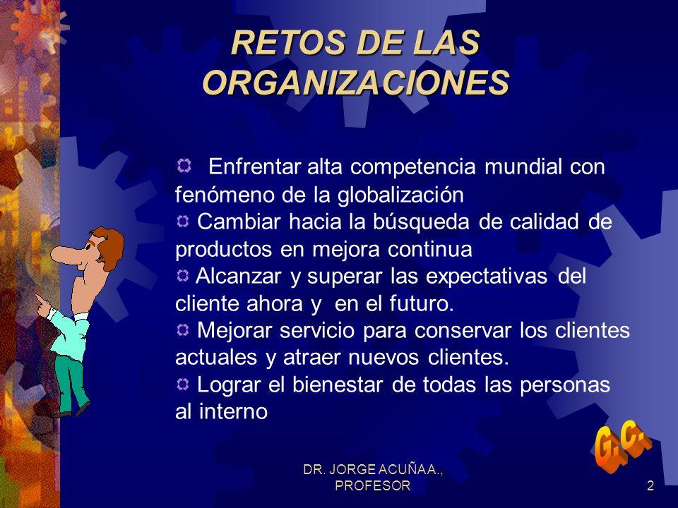 DR. JORGE ACUÑA A., PROFESOR1 MAESTRIA EN SISTEMAS MODERNOS DE MANUFACTURA GERENCIA DE CALIDAD INTRODUCCION