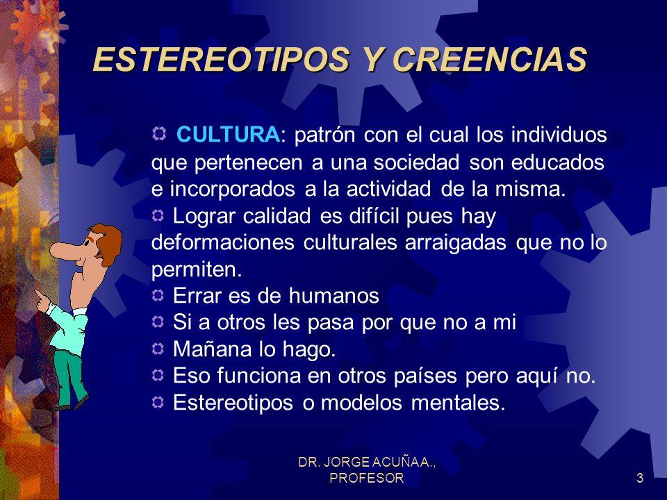 DR. JORGE ACUÑA A., PROFESOR13 FUNCIONES Y RESPONSABILIDADES DE LA CALIDAD