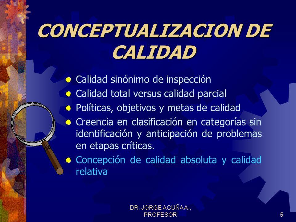 DR. JORGE ACUÑA A., PROFESOR15