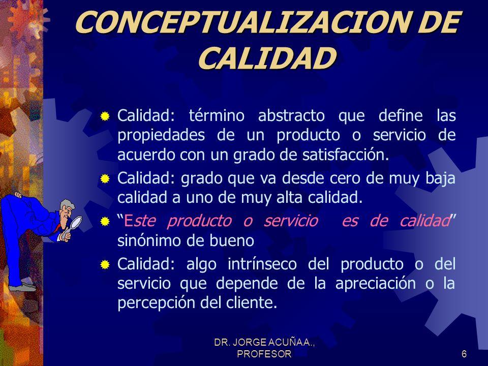 DR. JORGE ACUÑA A., PROFESOR5 CONCEPTUALIZACION DE CALIDAD Calidad sinónimo de inspección Calidad total versus calidad parcial Políticas, objetivos y