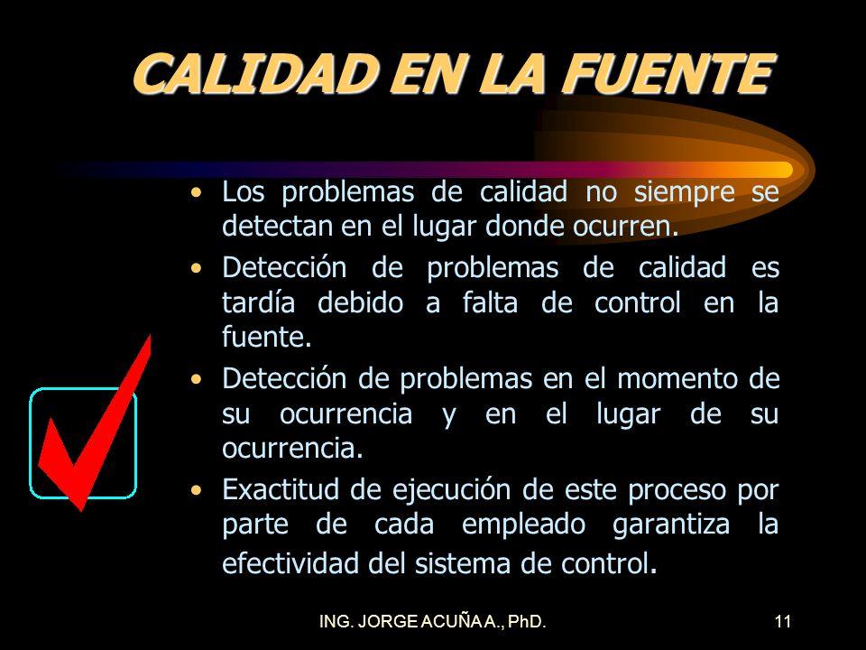 ING. JORGE ACUÑA A., PhD.10 ESCALERA DE LA MEJORA DE LA CALIDAD 1 2 3 4 5 6 7 8 9 10 1.Organizarse 2.Identificar el problema 3.Estudiar la situación a