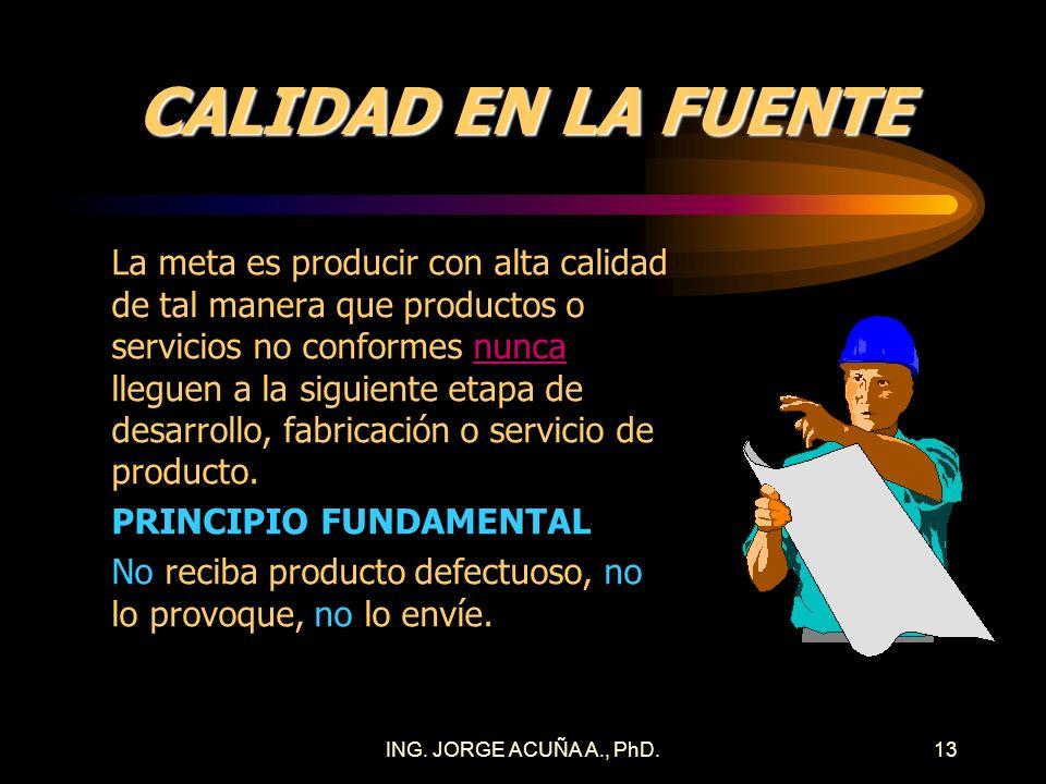 ING. JORGE ACUÑA A., PhD.12 CALIDAD EN LA FUENTE La detección de problemas de calidad en etapas posteriores a su ocurrencia provoca: problemas de logí