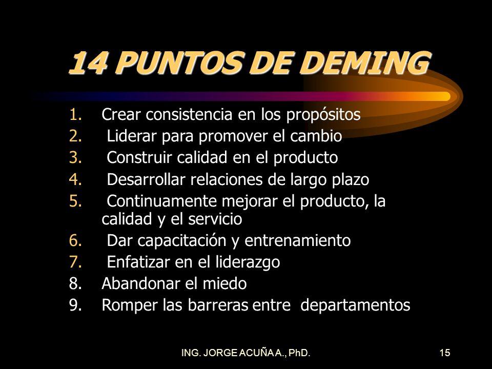 14 principios de la calidad: