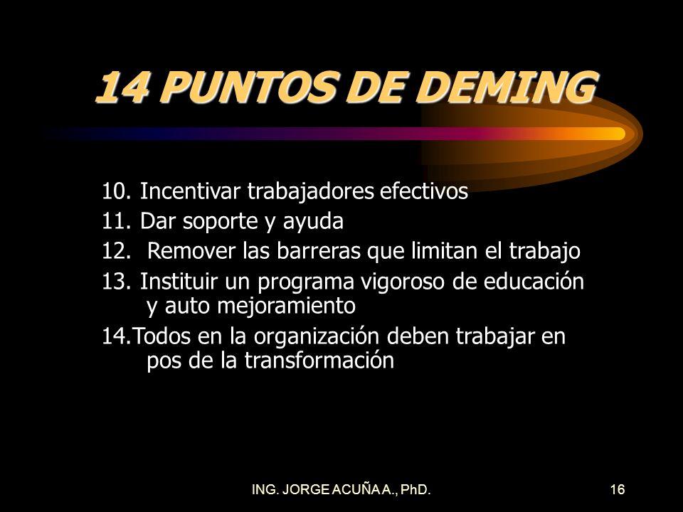 ING. JORGE ACUÑA A., PhD.15 14 PUNTOS DE DEMING 1.Crear consistencia en los propósitos 2. Liderar para promover el cambio 3. Construir calidad en el p