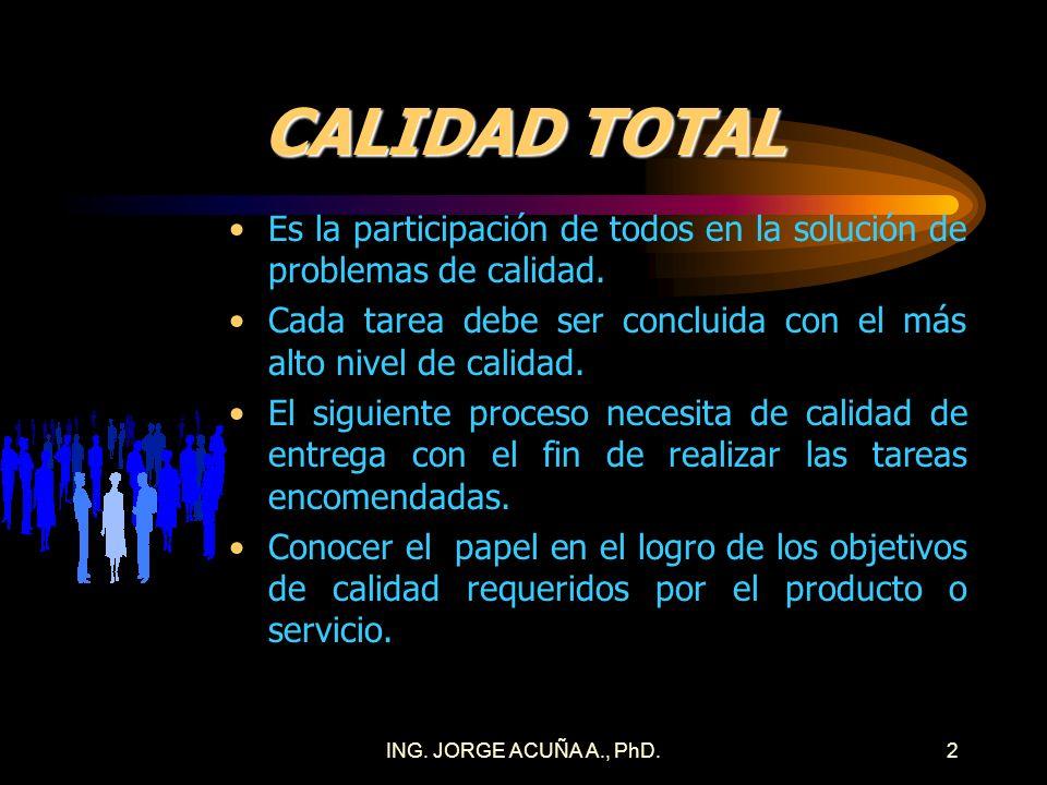 ING. JORGE ACUÑA A., PhD.1 FILOSOFIAS DE CALIDAD MAESTRIA EN SISTEMAS MODERNOS DE MANUFACTURA FILOSOFIAS DE CALIDAD