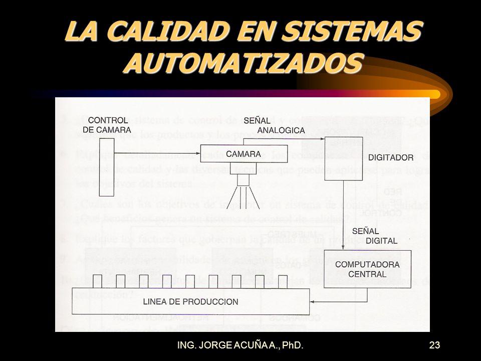 ING. JORGE ACUÑA A., PhD.22 LA CALIDAD EN SISTEMAS AUTOMATIZADOS