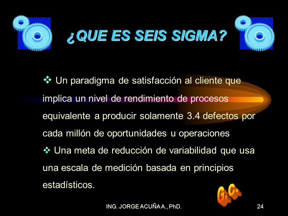 ING. JORGE ACUÑA A., PhD.23 LA CALIDAD EN SISTEMAS AUTOMATIZADOS