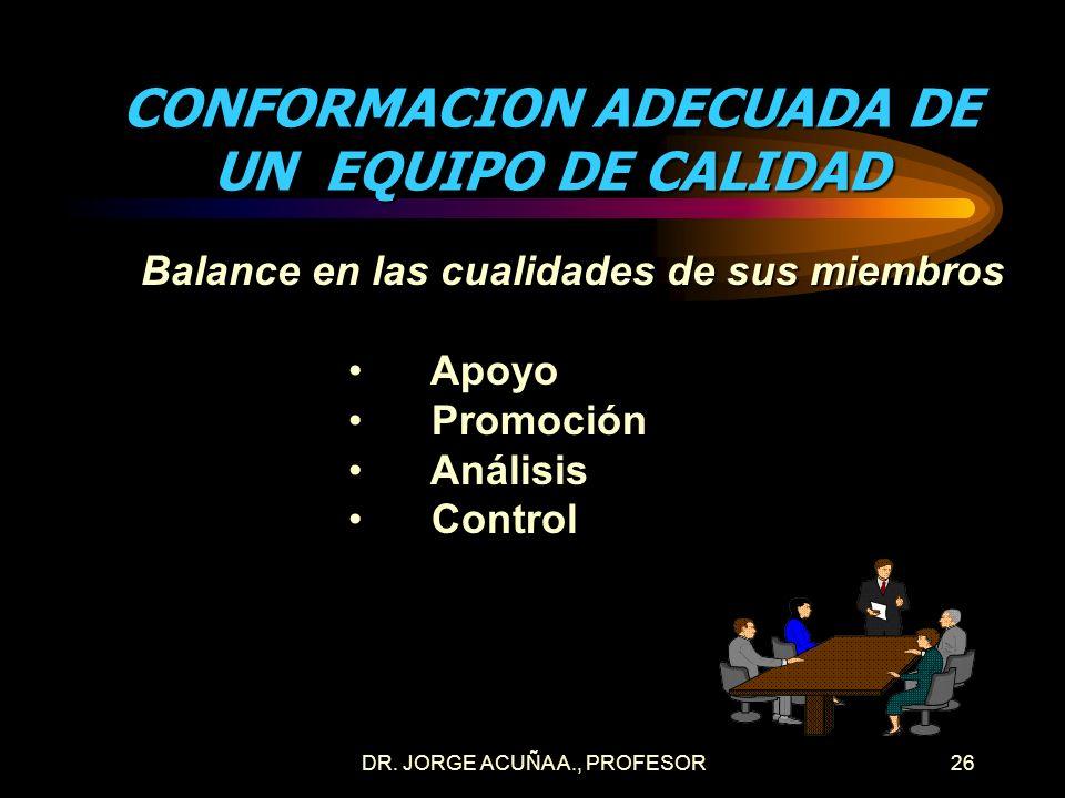 ING. JORGE ACUÑA A., PhD.25 EQUIPOS DE CALIDAD Metas Logros Conformación Fundamental en la actualidad Solución de problemas es multidisciplinario