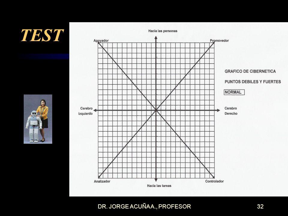 DR. JORGE ACUÑA A., PROFESOR31 TEST