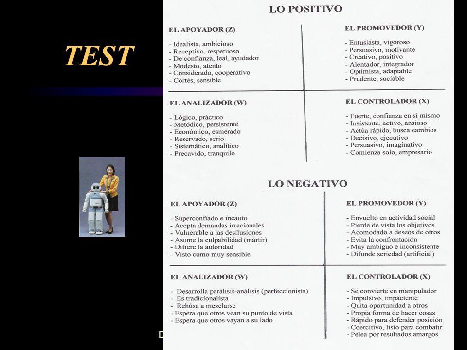 DR. JORGE ACUÑA A., PROFESOR33 TEST