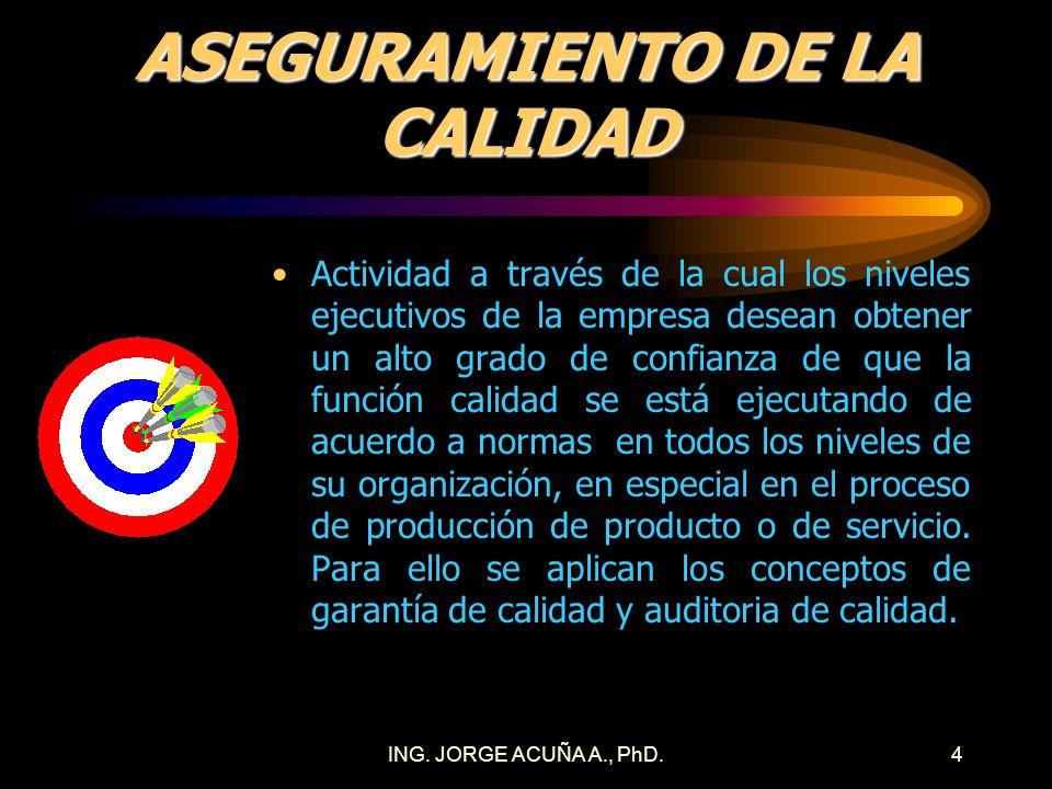 ING.JORGE ACUÑA A., PhD.14 GURUS DE LA CALIDAD W.
