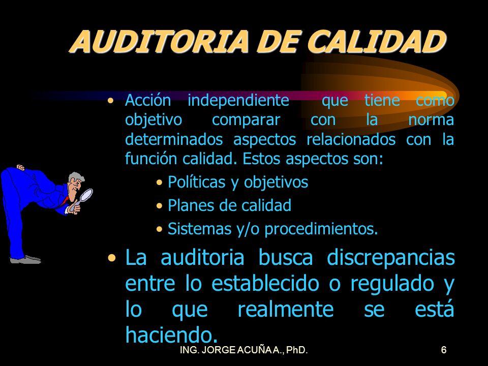 ING. JORGE ACUÑA A., PhD.5 GARANTIA DE CALIDAD Procedimiento mediante el cual se informa a todas las partes interesadas que la función calidad se está