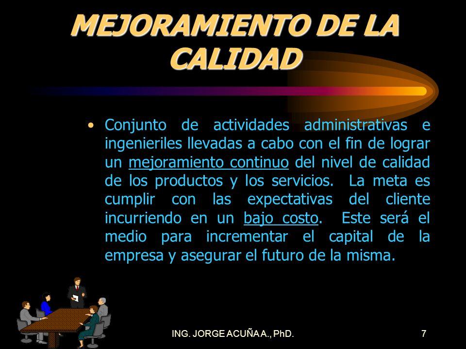 ING. JORGE ACUÑA A., PhD.6 AUDITORIA DE CALIDAD Acción independiente que tiene como objetivo comparar con la norma determinados aspectos relacionados