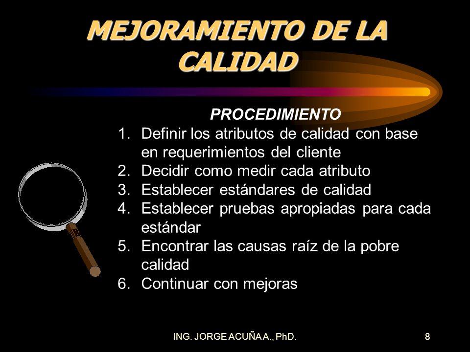 ING. JORGE ACUÑA A., PhD.7 MEJORAMIENTO DE LA CALIDAD Conjunto de actividades administrativas e ingenieriles llevadas a cabo con el fin de lograr un m