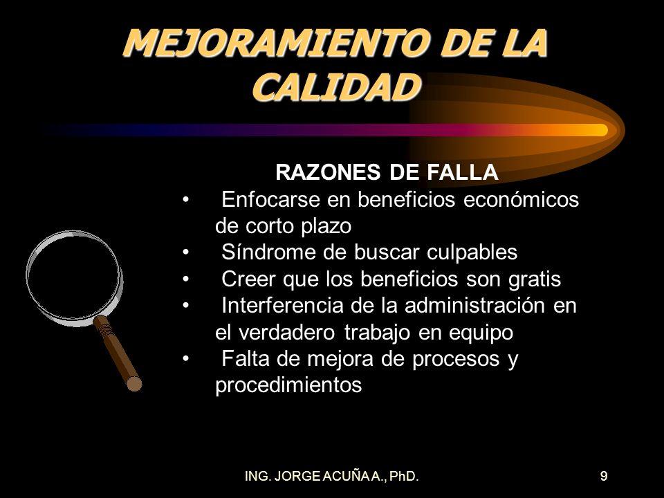 ING. JORGE ACUÑA A., PhD.8 MEJORAMIENTO DE LA CALIDAD PROCEDIMIENTO 1.Definir los atributos de calidad con base en requerimientos del cliente 2.Decidi