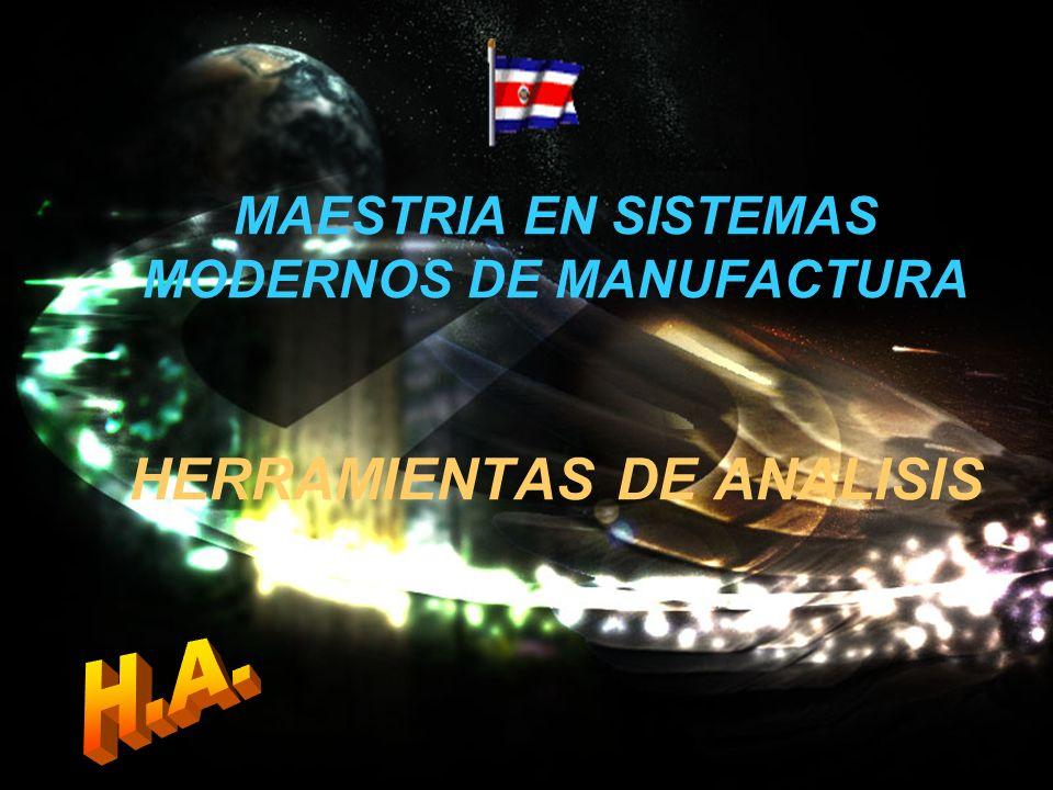ING. JORGE ACUÑA A., PhD.1 MAESTRIA EN SISTEMAS MODERNOS DE MANUFACTURA HERRAMIENTAS DE ANALISIS