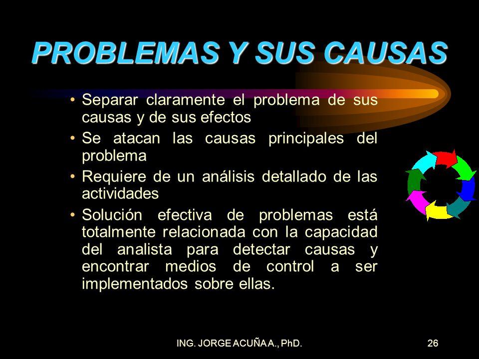 ING. JORGE ACUÑA A., PhD.25 PROBLEMAS Y SUS CAUSAS Todas las actividades están sujetas a la aparición de errores y problemas, Deben ser identificados,