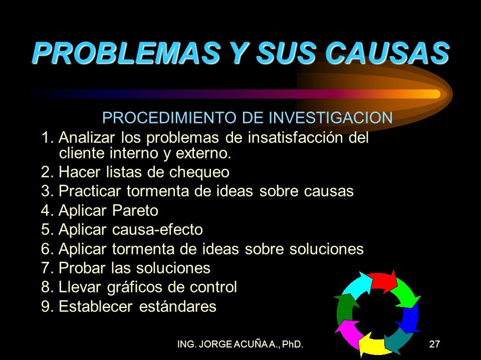 ING. JORGE ACUÑA A., PhD.26 PROBLEMAS Y SUS CAUSAS Separar claramente el problema de sus causas y de sus efectos Se atacan las causas principales del