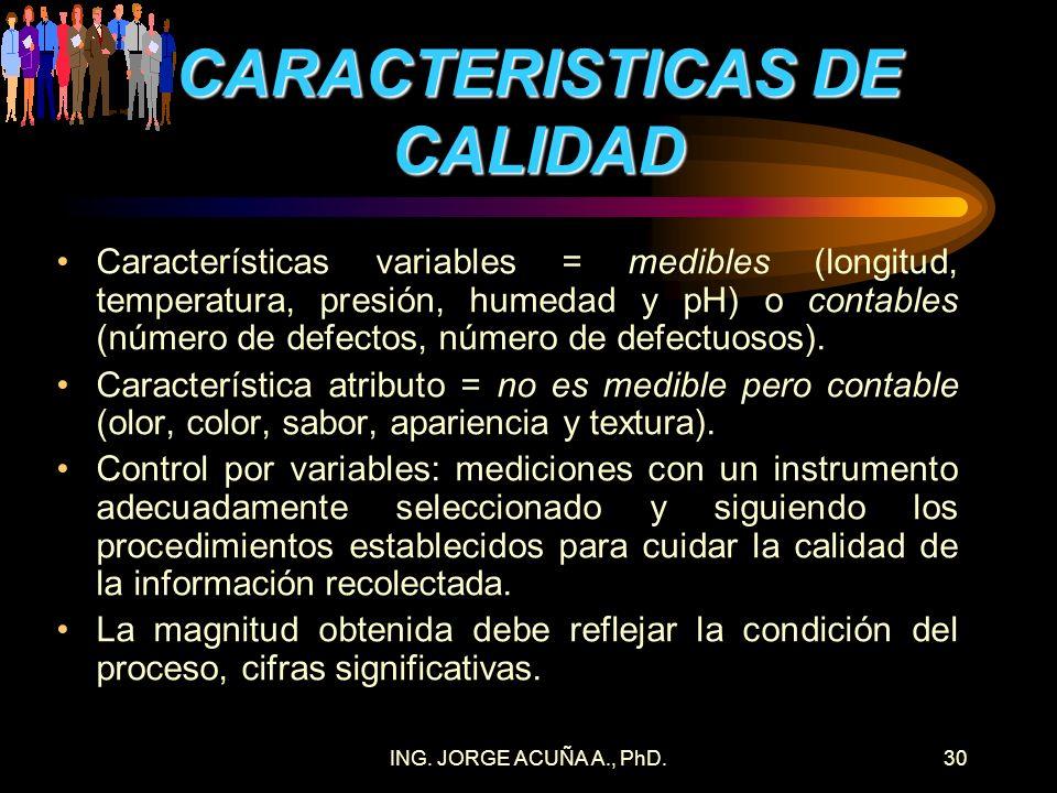 ING. JORGE ACUÑA A., PhD.29 CARACTERISTICAS DE CALIDAD Control de un producto en producción se ejecuta sobre la base de características de calidad gen