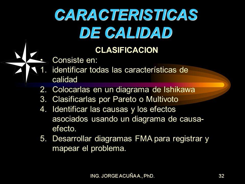 ING. JORGE ACUÑA A., PhD.31 CARACTERISTICAS DE CALIDAD Control de atributos: información contando la cantidad de unidades que no cumplan con las condi