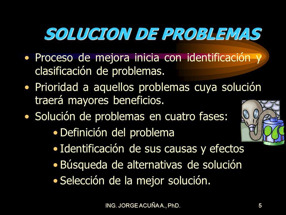 5 SOLUCION DE PROBLEMAS Proceso de mejora inicia con identificación y clasificación de problemas.