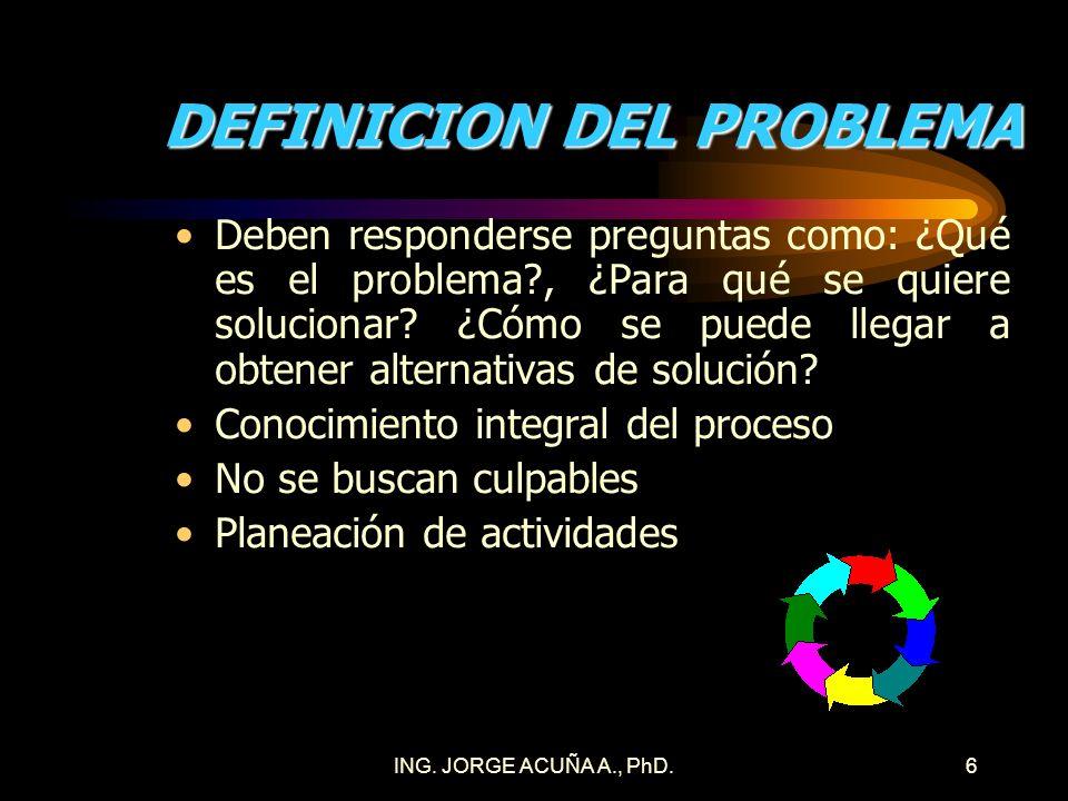 5 SOLUCION DE PROBLEMAS Proceso de mejora inicia con identificación y clasificación de problemas. Prioridad a aquellos problemas cuya solución traerá