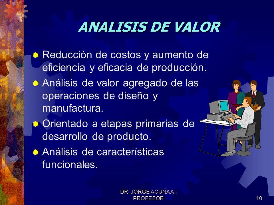 DR. JORGE ACUÑA A., PROFESOR9 INGENIERIA DE VALOR Es un método de reducción de costos de producción a través del análisis detallado del producto a fin